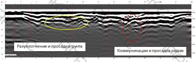Коммуникации и просадка рядом на радиограмме
