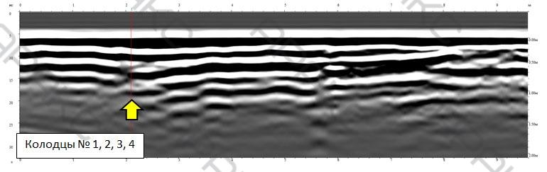 Радиограмма. Профиль 7п. Длина 9.7 м.