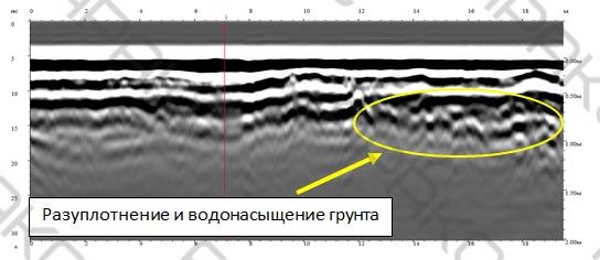 Просадка грунта на радарограмме