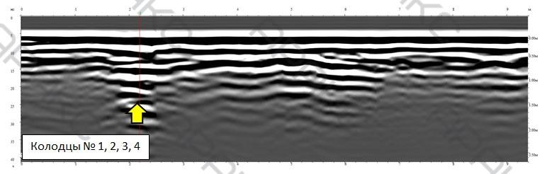 Радиограмма. Профиль 9п — А (контрольный).