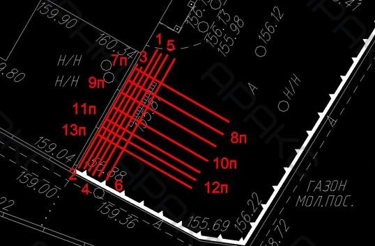 Расположение георадиолокационных профилей