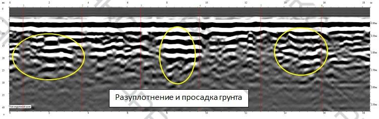 Разуплотнение и просадка грунта на радиограмме