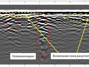 Коммуникации и возможная зона разуплотнения на радиограмме