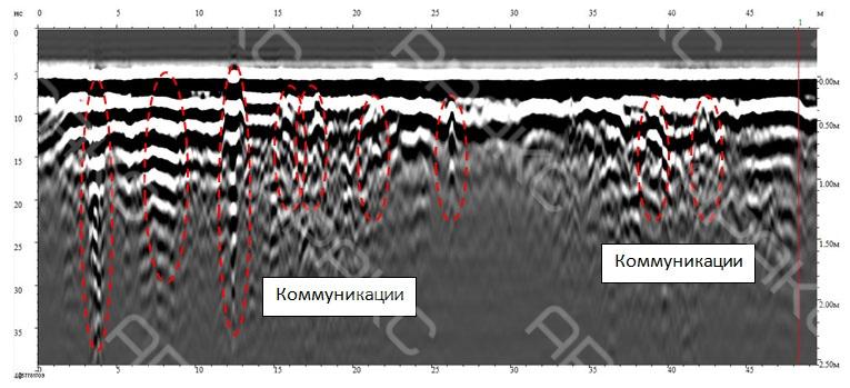 Коммуникации на радиограмме