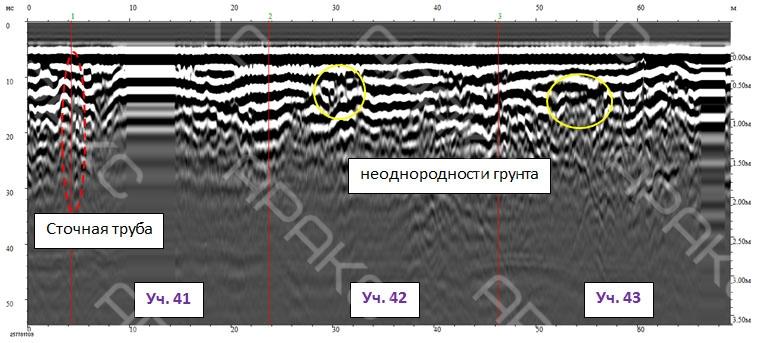 Сточная труба и неоднородности грунта на радиограмме