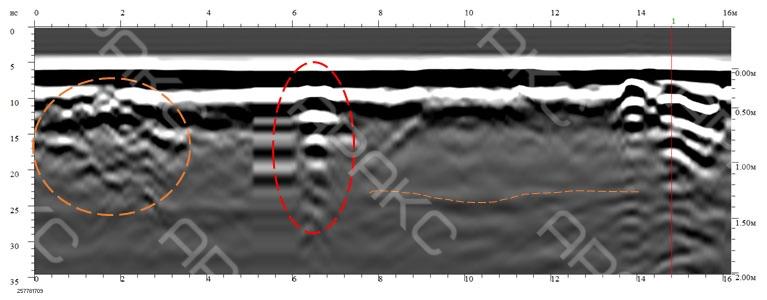 Георадарный профиль 8. Длина 16.2 м.