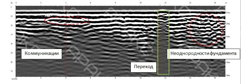 Неоднородности фундамента на радиограмме
