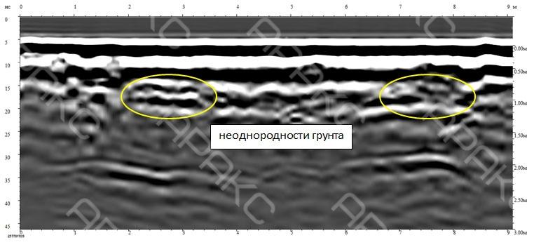 Неоднородности грунта на радиограмме