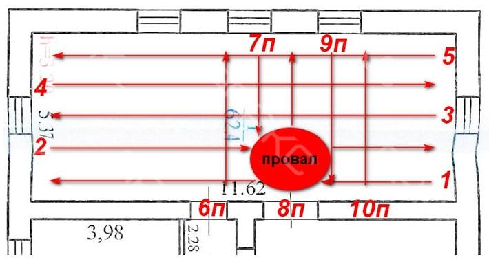 План помещения №1 с указанием положения профилирования