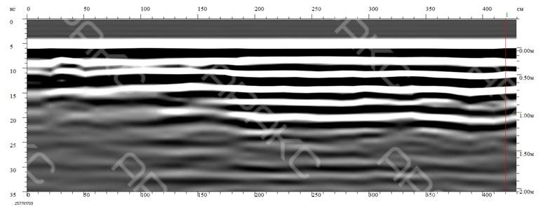 Георадарный профиль 1. Длина 4.3 м.