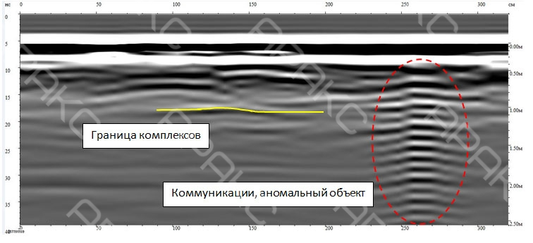 Коммуникации и аномальный объект на радиограмме