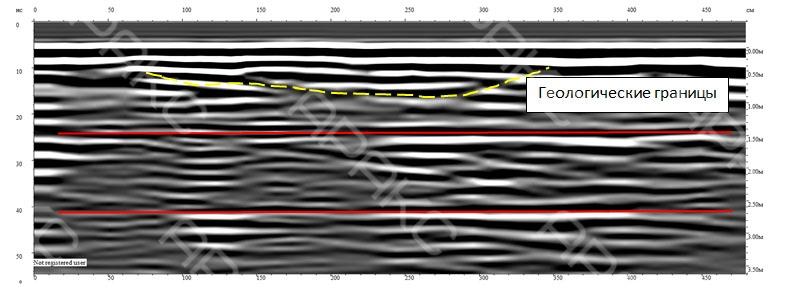 Геологические границы на радиограмме