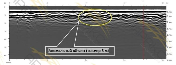 Аномальный объект 3 метра