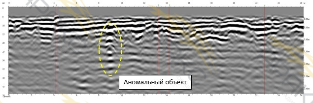 Аномальный объект на радиограмме