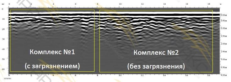 Загрязнение грунта нефтепродуктами на радиограмме