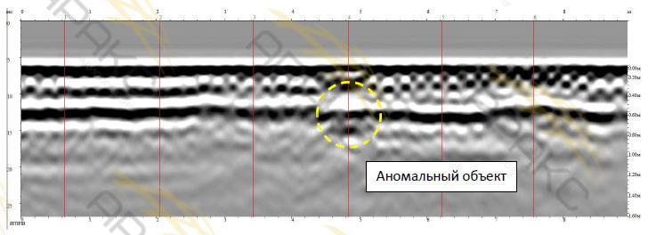 Аномальный объект на георадарном профиле №17
