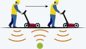 Георадарныйметод основан на изучении распространения электромагнитных импульсов
