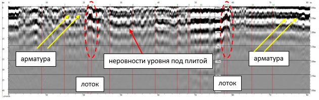 Пример радарограммы