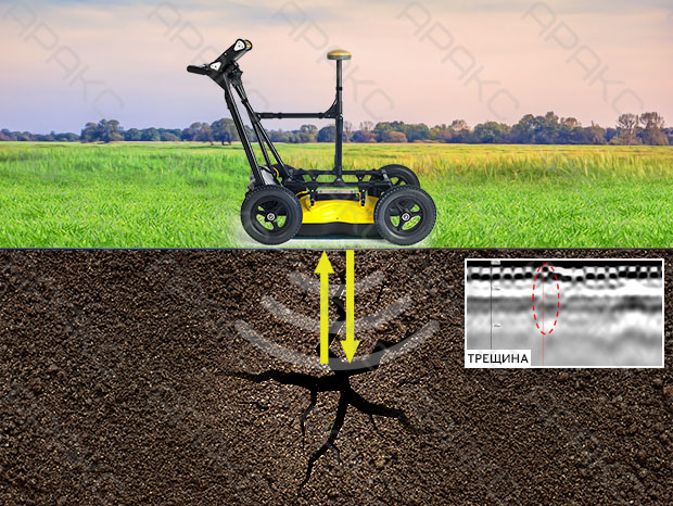 Пример работы георадара при обследовании грунта