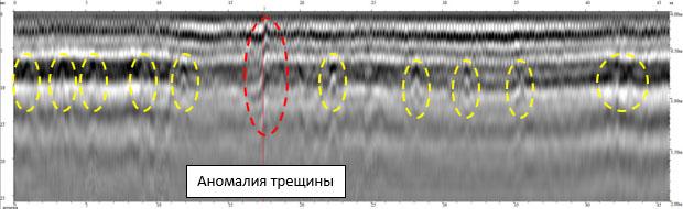 Аномалия трещины на радарограмме
