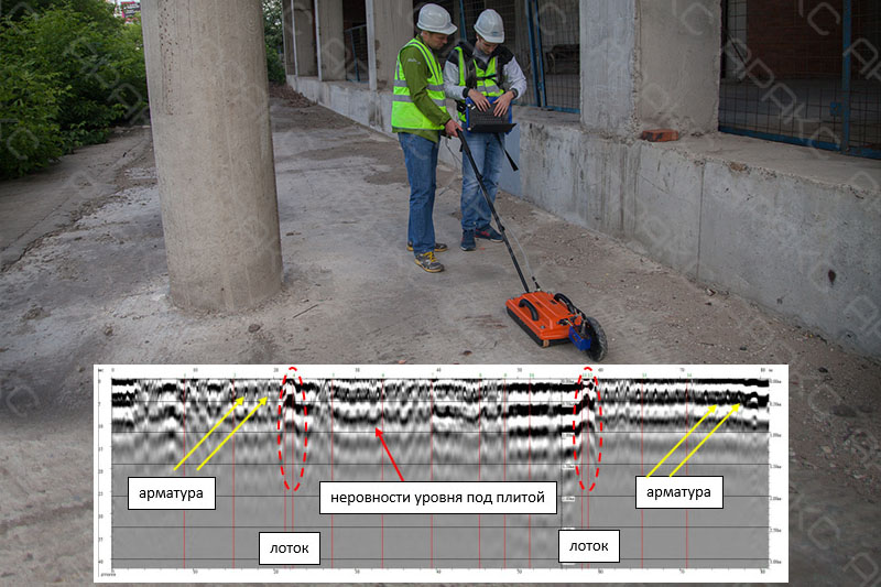 Георадарная съемка бетонного основания здания и радарограмма