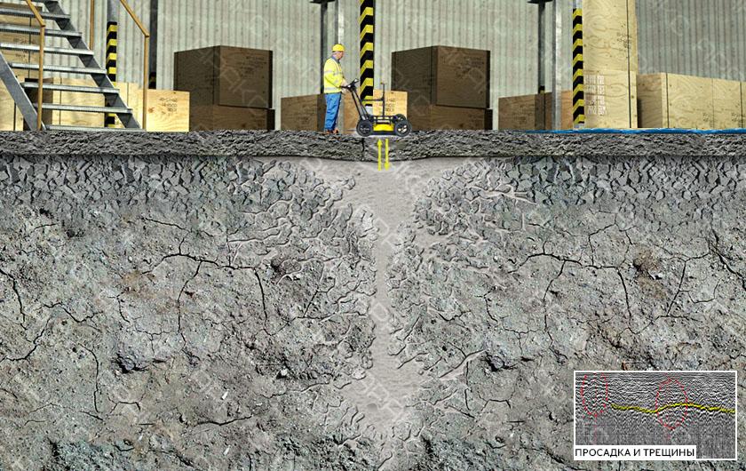 Пример проведения георадарных работ