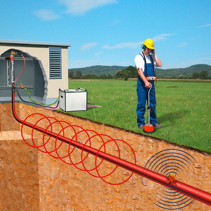 Применение акустического локатора для поиска утечки газопровода