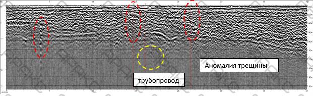 Трубопровод и трещины дорожного покрытия на радарограмме