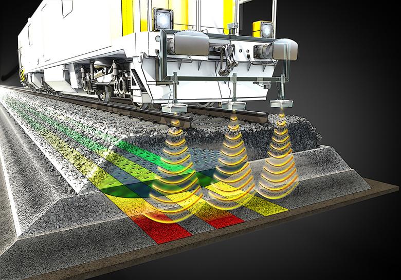 Иллюстрация применения георадара для обследования железной дороги